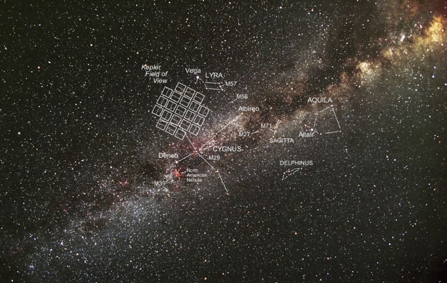 MilkyWay-Kepler-cRoberts-1-full